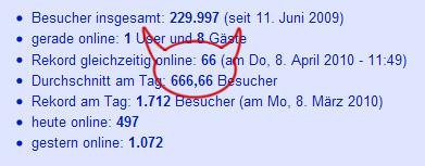 666_besucher
